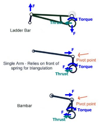 heat pump ladder wiring diagrams my traction bar skid setup naxja forums north #5