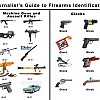firearmsidentificationg