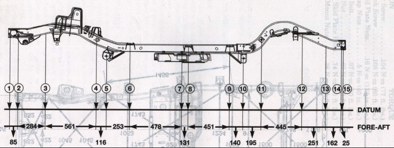 jeep cj7 frame dimensions